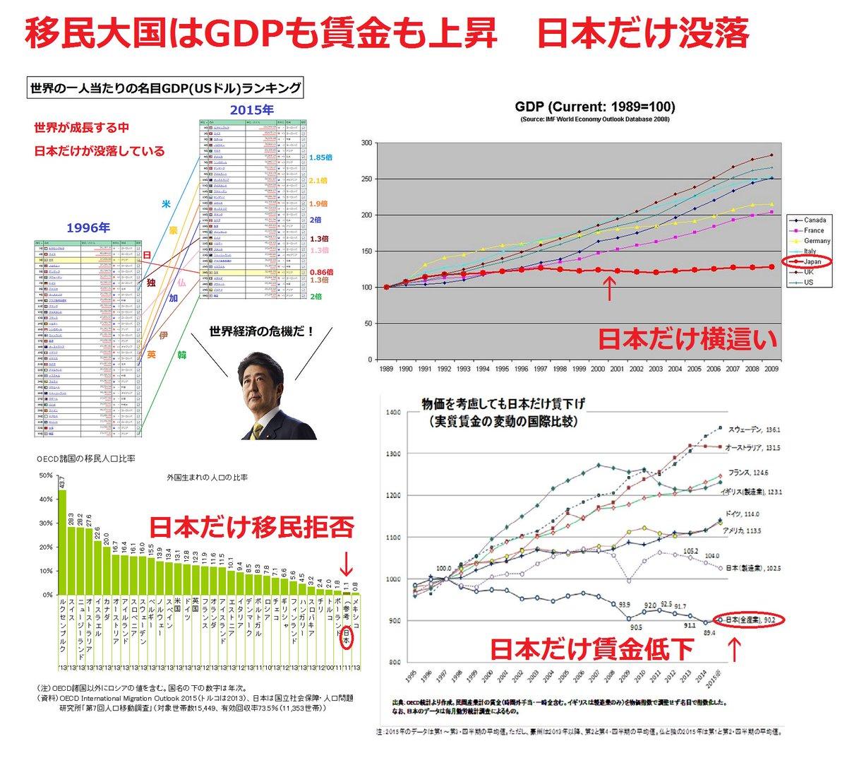 【社会】 名目賃金、7月0.3%減 [無断転載禁止]©2ch.netYouTube動画>29本 ->画像>17枚
