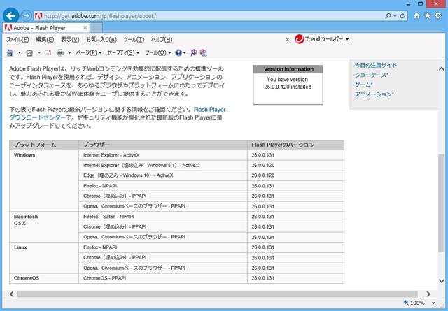 Adobe Flash Player 26.0.0.120 のテスト。