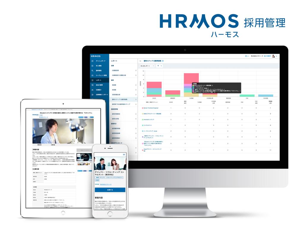 HRMOS採用管理