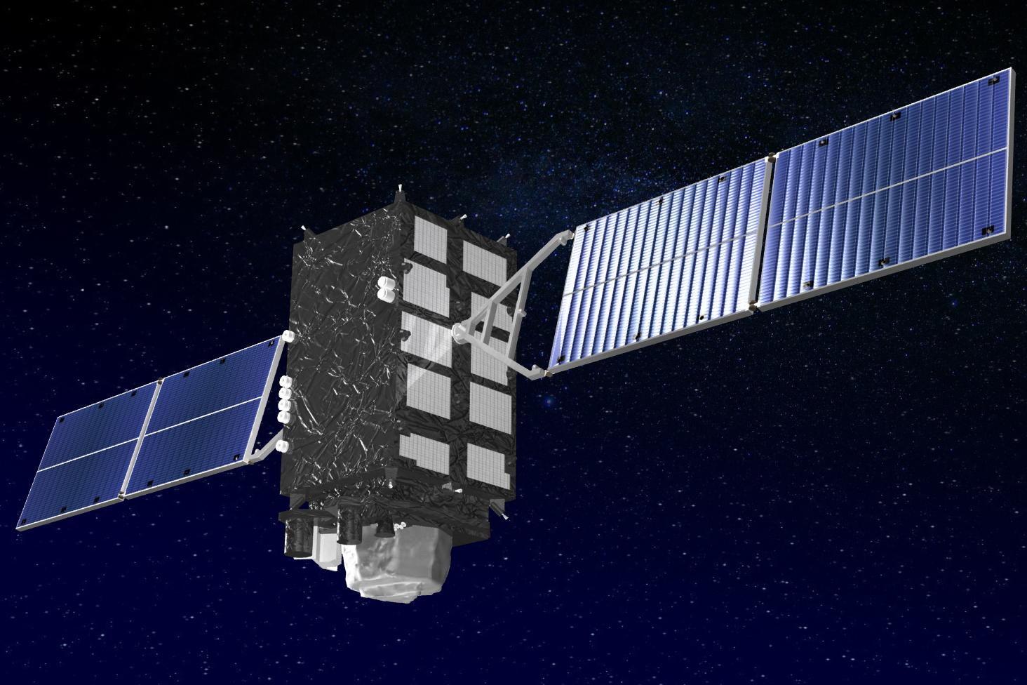 みちびき:準天頂軌道衛星