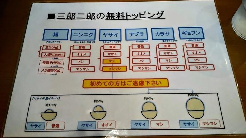 麺屋三郎 無料トッピング