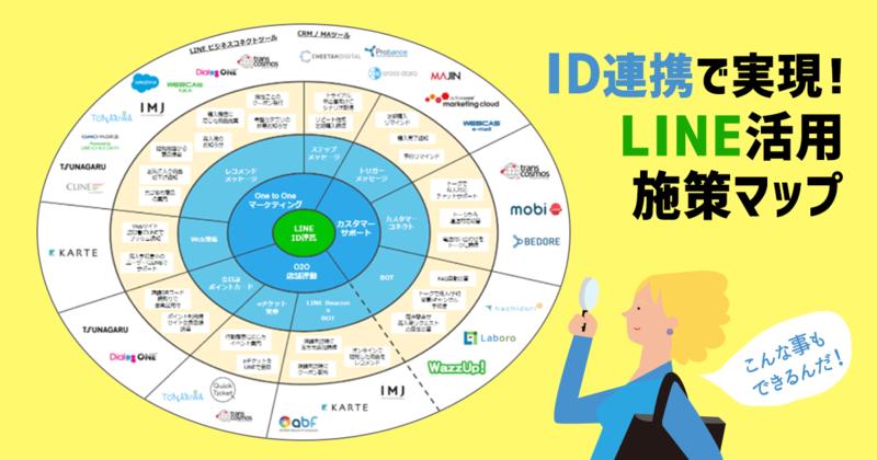 資料:ID連携で実現!LINE活用施策マップ