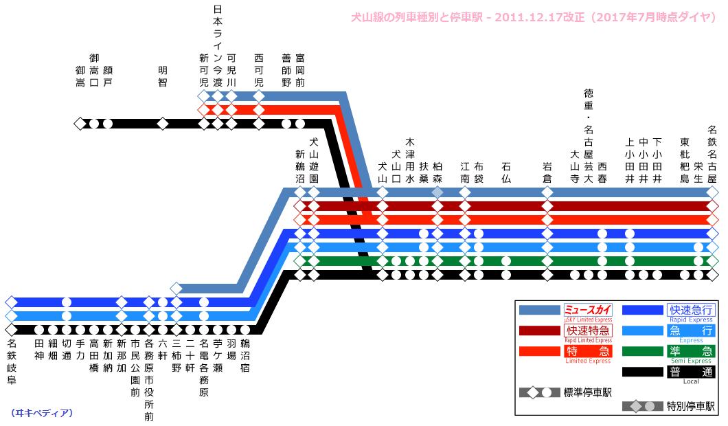 犬山線の列車種別と停車駅 - 2011.12.17改正(2017年7月時点ダイヤ)