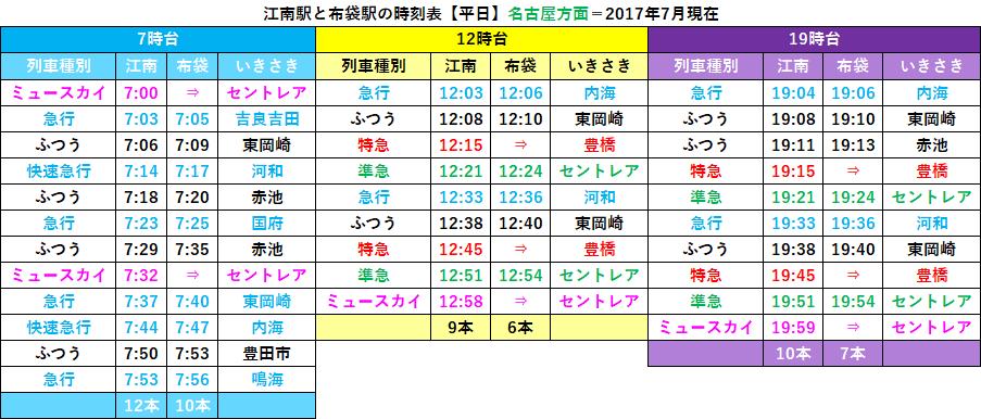 江南駅と布袋駅の時刻表【平日】名古屋方面=2017年7月現在