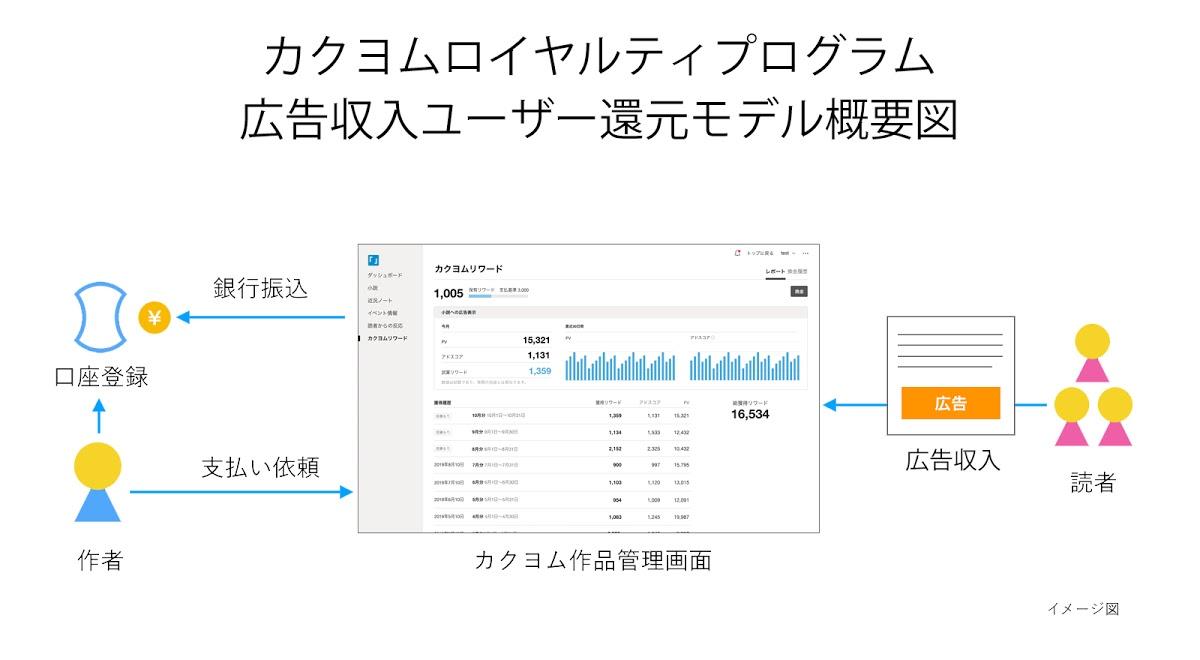https://cdn-ak2.f.st-hatena.com/images/fotolife/k/kadokawa-toko/20010203/20010203092830.jpg