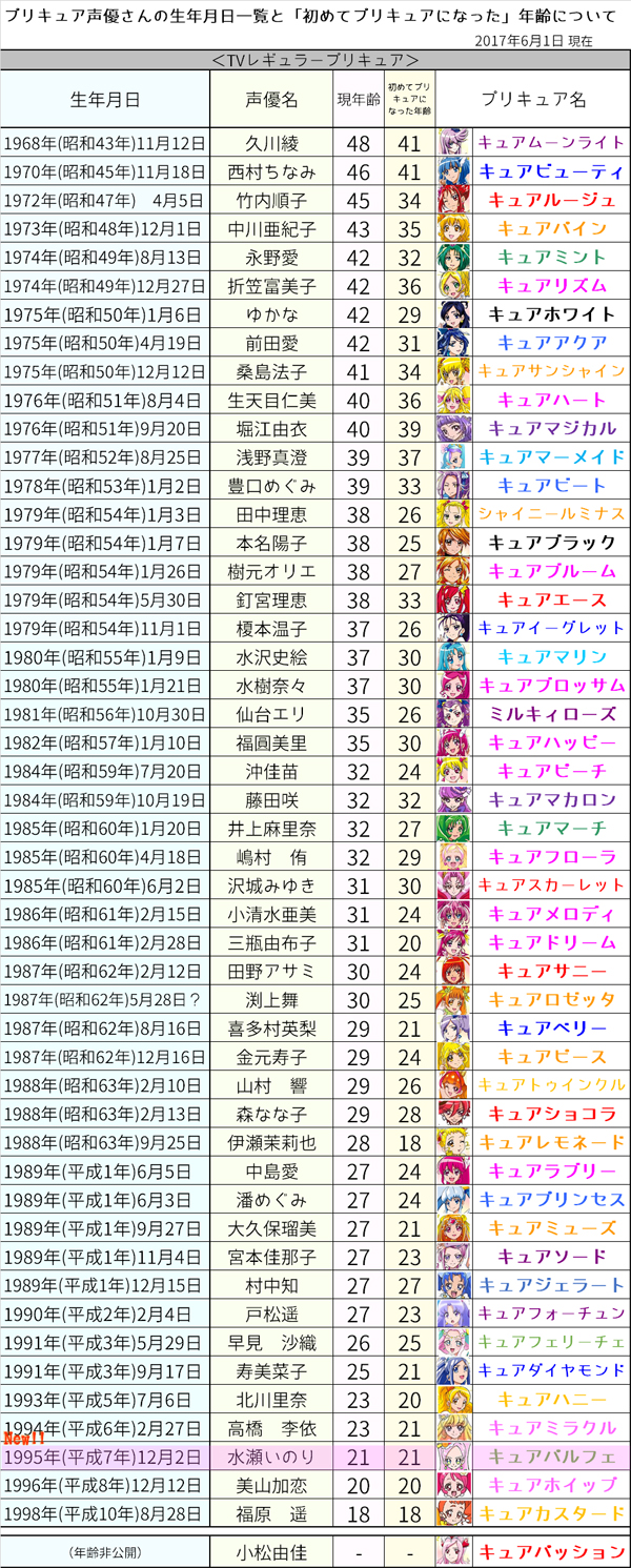 https://cdn-ak2.f.st-hatena.com/images/fotolife/k/kasumi19732004/20170601/20170601210958_original.jpg