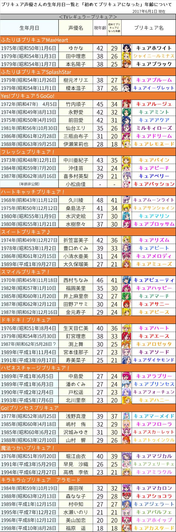https://cdn-ak2.f.st-hatena.com/images/fotolife/k/kasumi19732004/20170601/20170601211640_original.jpg