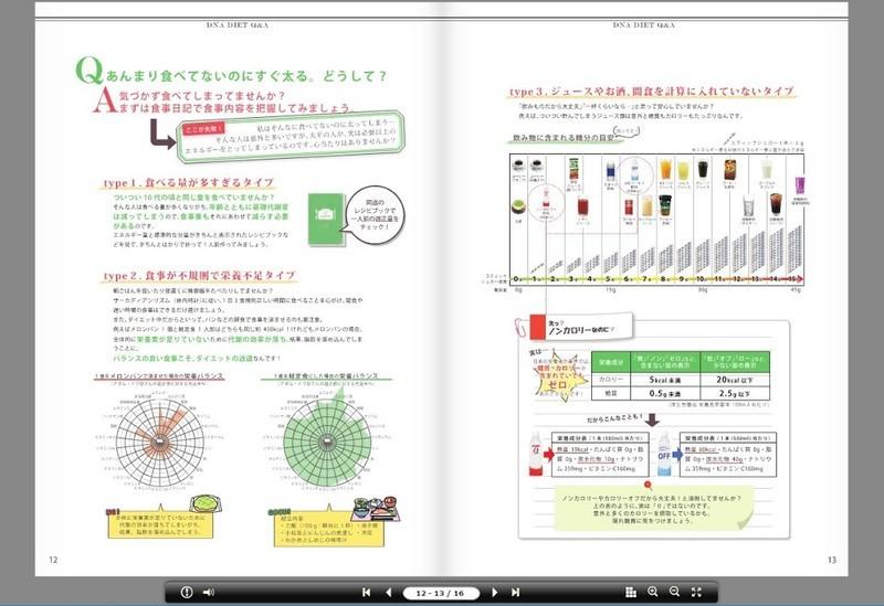 肥満遺伝子検査の結果サンプルPC版
