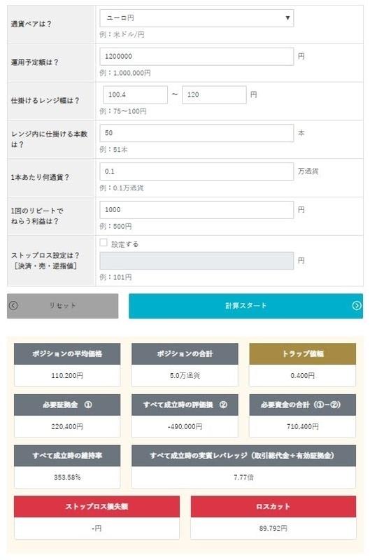 EUR/JPYのココの買いトラリピ運用試算表、運用試算表版/