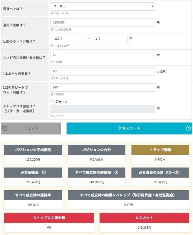 EUR/JPYのココの売りトラリピ運用試算表、運用試算表版/
