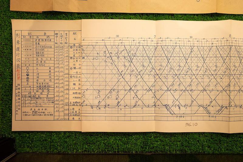 191222 本厚木直通時のダイヤグラム