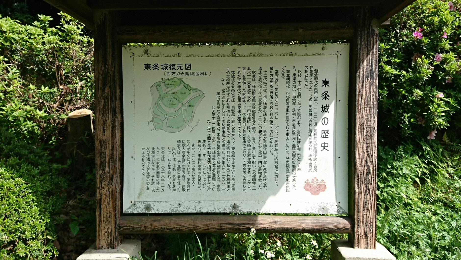 2017.5.2 東条城 (4) 「東条城の歴史」 1880-1060