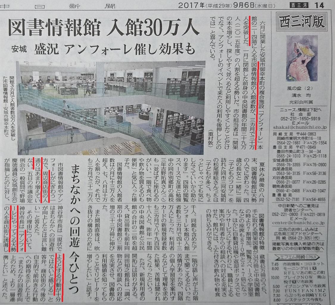 あんじょうし図書情報館、入館30万人 - ちゅうにち 2017.9.6
