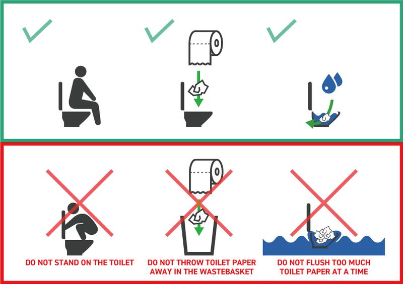トイレの正しい使い方 英語